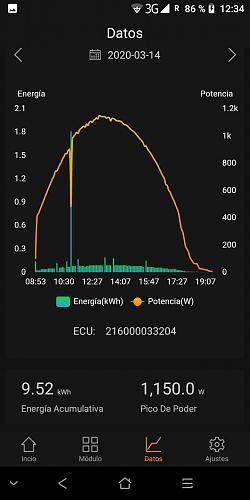 Nuevo con APSystems-screenshot_20200315-123459-1-.jpg