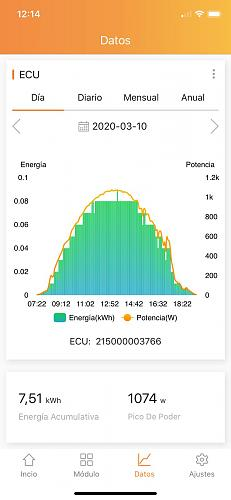 Nuevo con APSystems-indice.jpg