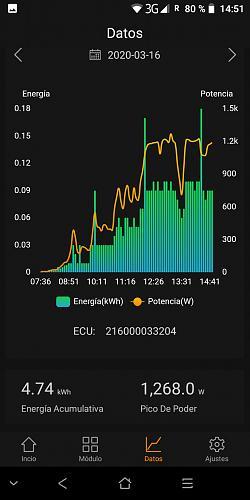 Nuevo con APSystems-screenshot_20200316-145158.jpg