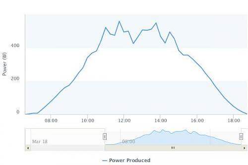 DESMITIFICANDO LAS SOMBRAS CON LOS STRINGS EN SERIE-chart-3-.jpg
