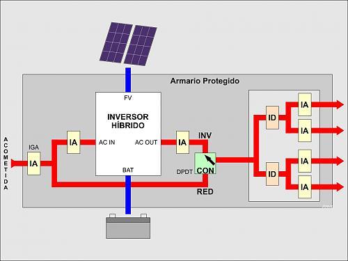 TIERRAS INDEPENDIENTES EN INSTALACIÓN FV-autoconsumo-01-inversor-hibrido-hd.jpg