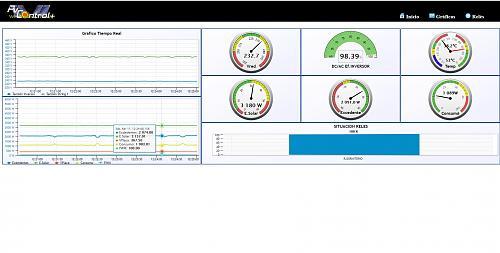 GESTOR EXCEDENTES ACTIVADOR ENCHUFES SIN TRIAC-pvcontrol.jpg