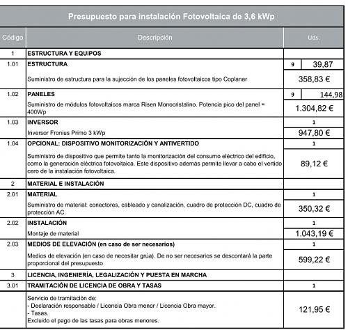 Presupuestos de instalación paneles solares Madrid.Opiniones y ayuda.-screenshot_20200514-172737.png