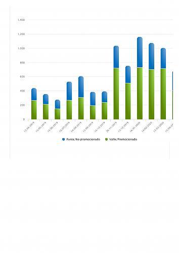 Presupuestos de instalación paneles solares Madrid.Opiniones y ayuda.-consumo-luz.jpg