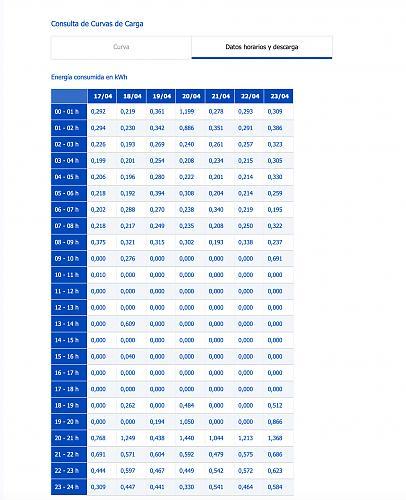 Inyección a red con compensación-captura-pantalla-2020-05-18-las-11.24.07.jpg