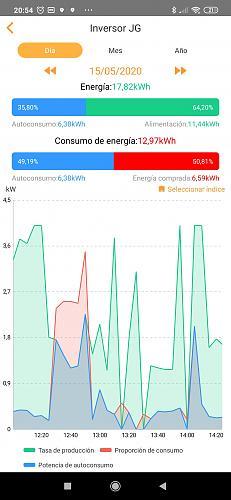 Problema de corte de energía en instalación nueva-grafica.jpg