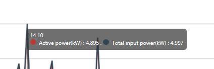 Nombre:  power.jpg Visitas: 197 Tamaño: 6,4 KB