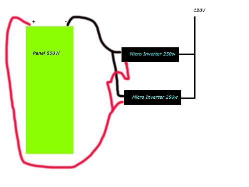 Puedo conectar un panel solar a dos micro inversores?-invert.jpg