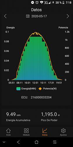 Nueva instalación de 1,2kW con microinversor auto-instalada por novato - detalles-screenshot_20200713-071815.jpg
