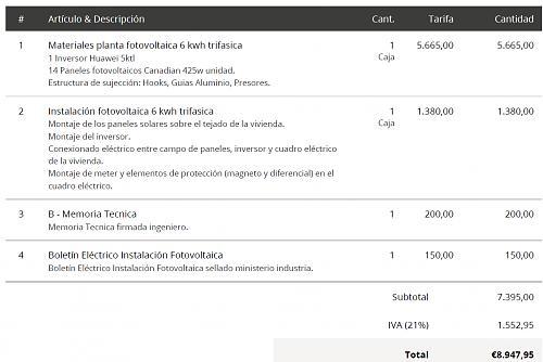 Ayuda presupuesto y orientación-presupuesto_solar1.jpg