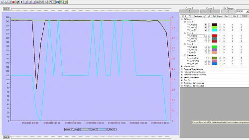 Problema vertiendo a red-2020-08-18-21_40_07-clipboard.jpg