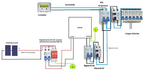 Duda conexión paneles solares (sistema on grid)-esquema-insta-solar.jpg