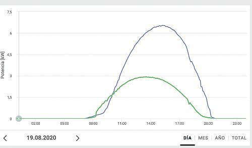 Dudas y ayuda para Instalación solar en Murcia en 2020-screen-shot-2020-10-03-13.23.06.jpg