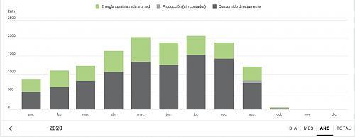 Dudas y ayuda para Instalación solar en Murcia en 2020-screen-shot-2020-10-03-18.32.33.jpg