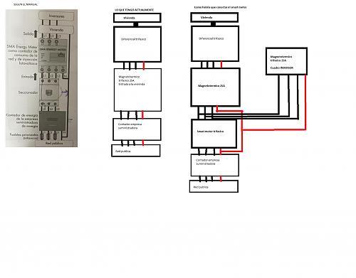 Esquema de conexión de smart meter e inversores trifásicos-inversor.smartmeter.jpg