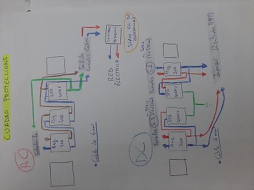 Opiniones y ayuda. Nuevo sistema para vivienda-cuadro-conexiones-1.jpg