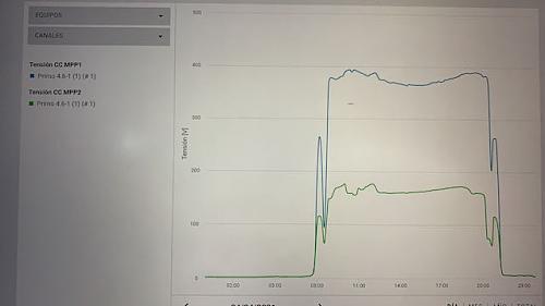 Incendio en magnetotermico CC entre paneles e inversor-a4a3cd30-b6b5-470d-9793-a61c8e3e8715.jpeg