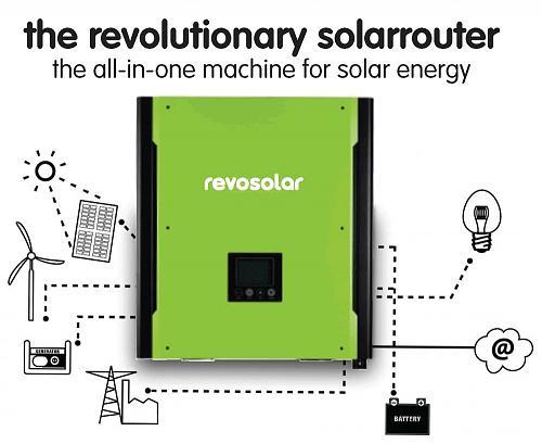 Kits Bioenergy ????-solar-router2.jpg