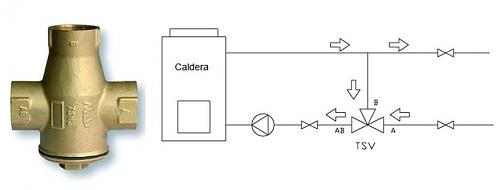 Problema valvula anticondensacion.-ins_p_448151.jpg