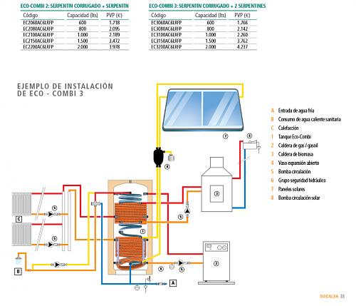 Dudas instalación caldera pellets-deposito-inercia.png