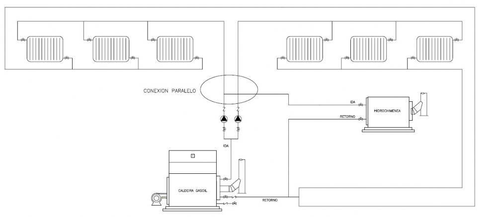 Hidro estufa en circuito de radiadores caldera gasoil for Bomba calefaccion gasoil