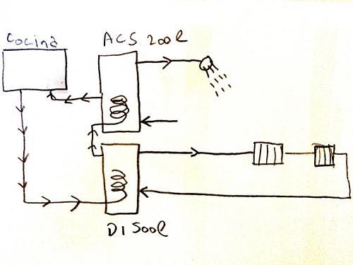 Instalación de cocina con paila, caldera gasoil, DI y deposito de ACS-esquema.jpg