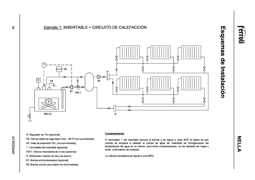 Tiros de chimeneas de lea tiro o chimena mejorar tiro for Chimenea calefactora precio