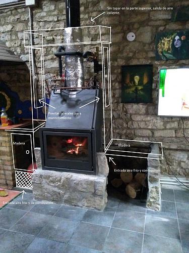 Poner Chimenea Calefactora DIY-img_20171231_162926858.jpg