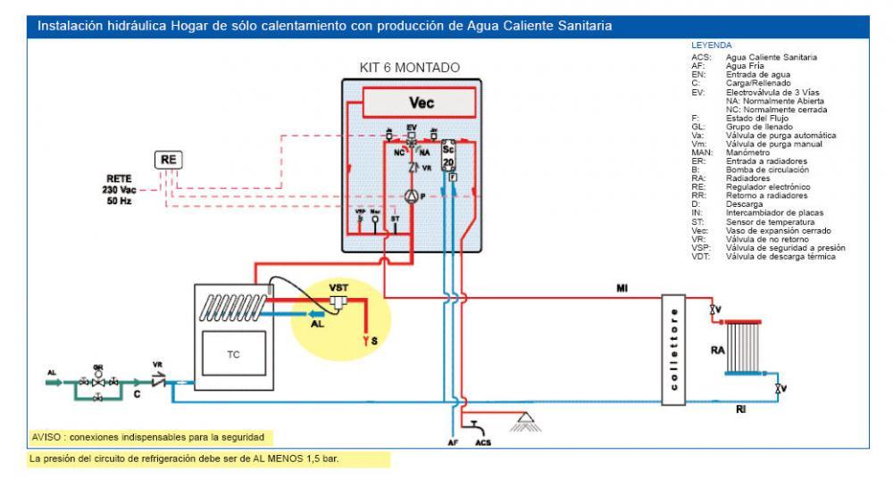 Instalaci n de chimenea para calefacci n y acs - Adaptar chimenea para calefaccion ...