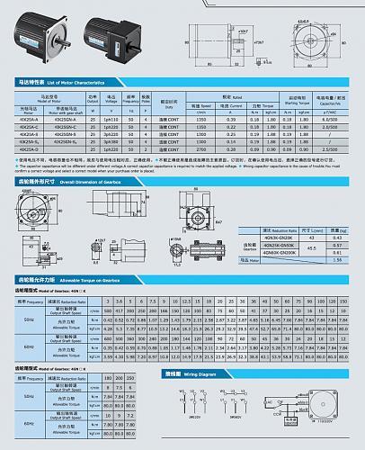 Quemador de biomasa casero-25w-ac-motor.jpg