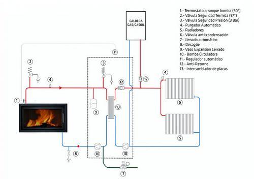 Ayuda con instalacion termoestufa leña-kit-combi.jpg