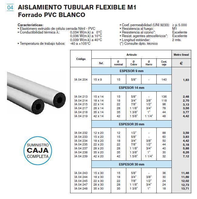 Precios de tubos de pvc simple with precios de tubos de - Tuberia de cobre precios ...