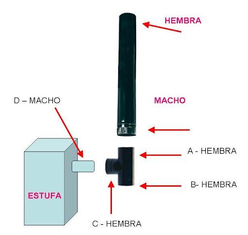 Instalaci n tubos estufa t o curva en salida - Tubos para estufas de lena ...