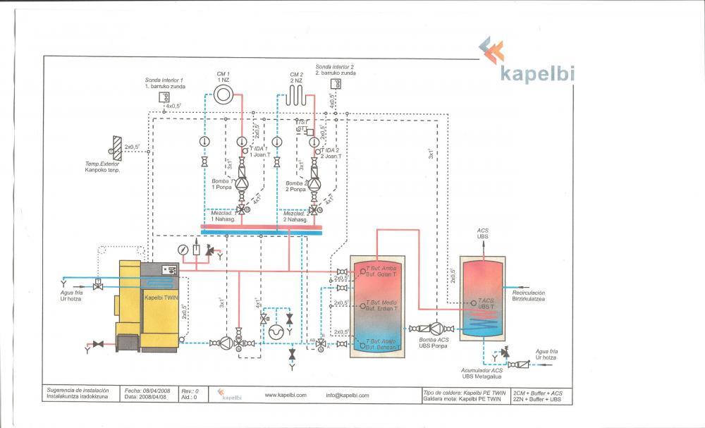 Caldera lasian clx plus o gasificaci n p gina 2 for Calderas de lena para radiadores de agua