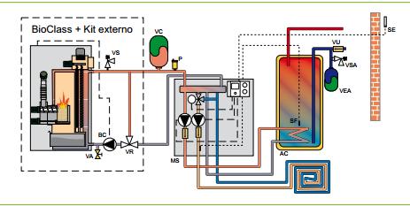 Quemador de biomasa casero - Calefaccion suelo radiante problemas ...
