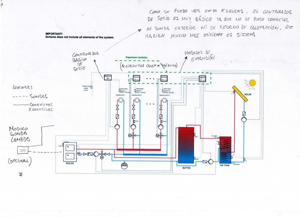 Instalacion de 2 quemadores de biomasa en calderas de - Caldera de gasoil ...