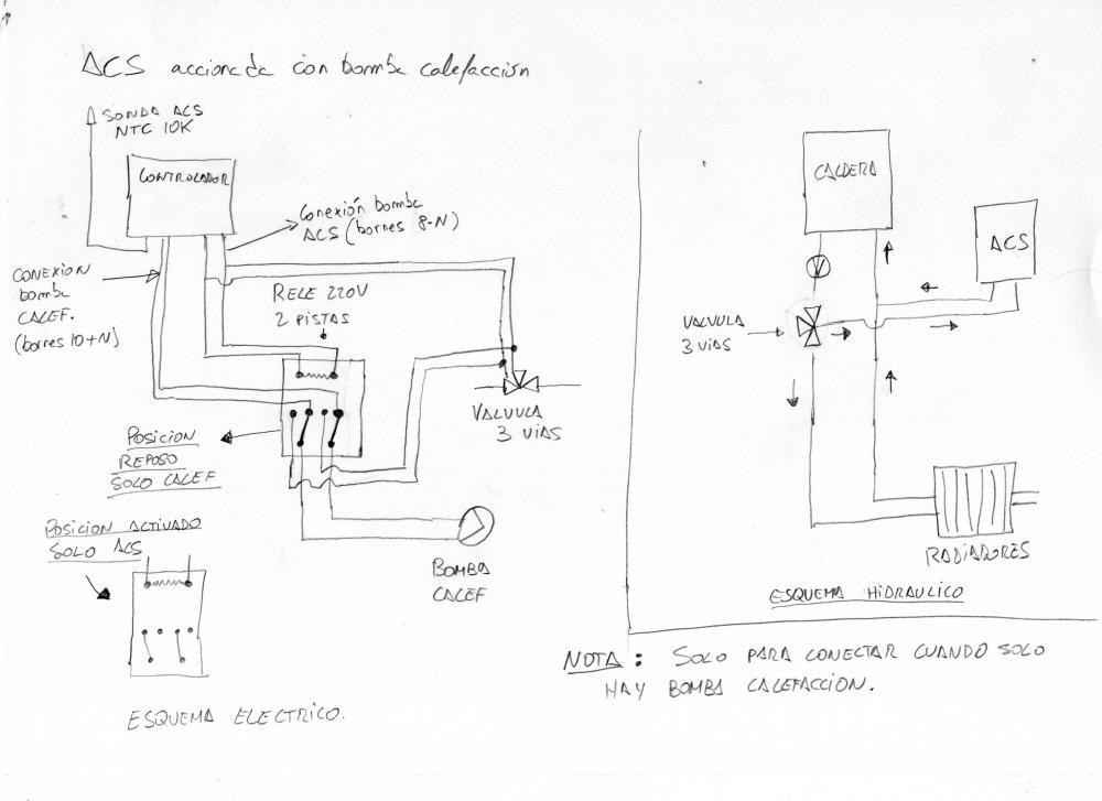 Precio instalacion calefaccion affordable with precio - Instalar calefaccion gas ...