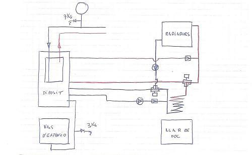 Esquema instalacion estufa rusa y radiadores-sistema.jpg