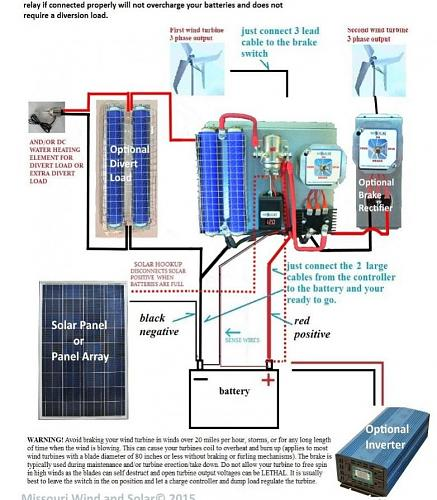 controlador aerogenerador Ista Breeze 1600-aaaa-esquema.jpg