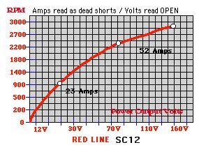 PMA Delco voltajes y rendimientos-curvesc12.jpg