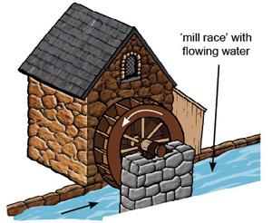 Nombre:  waterwheel-undershot-colour.jpg Visitas: 4546 Tamaño: 66,1 KB