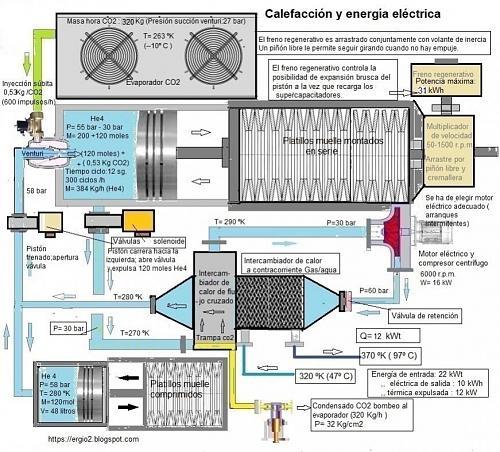 Calefacción y energía eléctrica-calefaccion.jpg