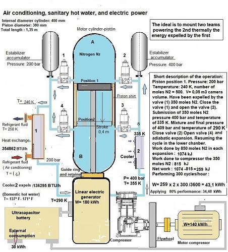 Aire acondicionado, agua caliente sanitaria, y energía eléctrica-cupula22.jpg