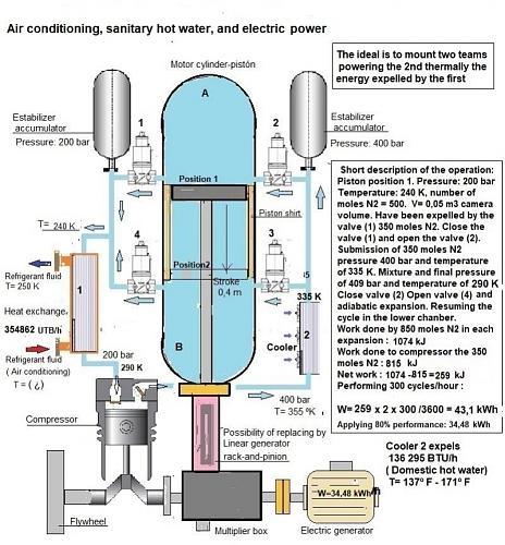 Aire acondicionado, agua caliente sanitaria, y energía eléctrica-cupula.jpg