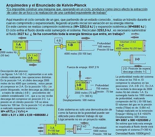 Por qué no se apuesta firmemente por la transición energética??-enunciado.jpg