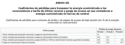 Así será la factura eléctrica a partir de noviembre-perdidas-01.jpg