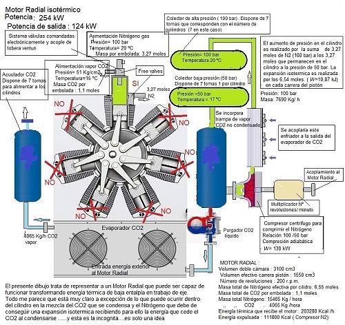 Motor Radial Isotérmico-motor-r1.jpg