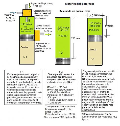 Motor Radial Isotérmico-radial3.jpg