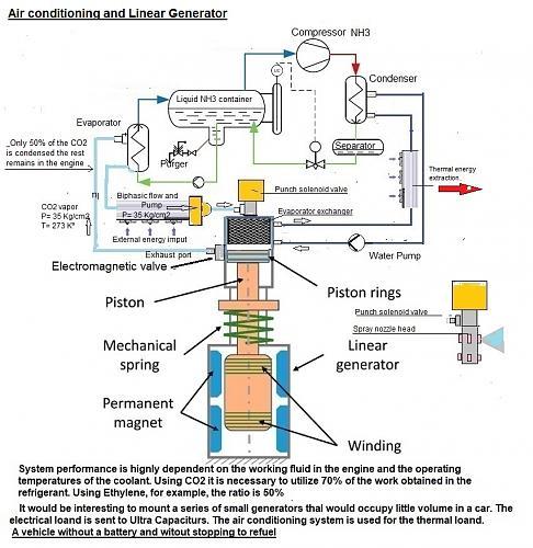 Aire acondicionado y Generador Lineal-lineal2.jpg