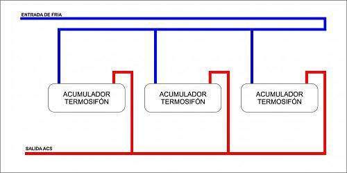 Conexion entre termosifones-retorno-invertido.jpg